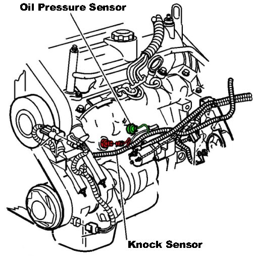 Oil Pressure Sensor Location On Wiring Diagram For Oil Pressure